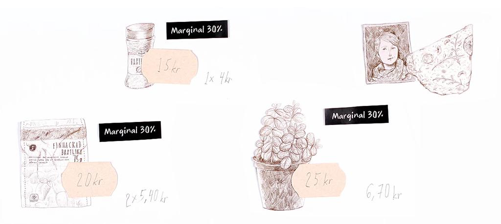 Illustration av prisuppgifter och kryddor