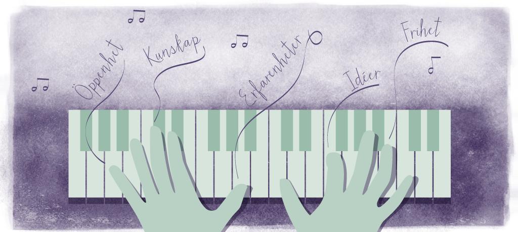 Illustration av två händer som spelar piano och text kommer fram