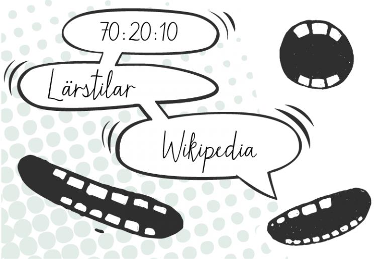 """Pratbubblor med texterna """"70:20:10"""", """"Lärstilar"""" och """"Wikipedia""""."""