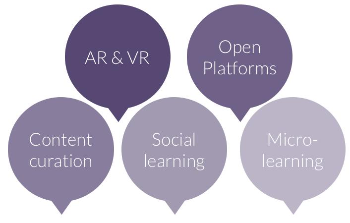 Är du förberedd för årets 5 hetaste trender inom e-learning?