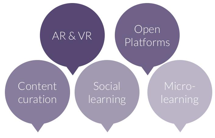 """Bollar med texterna """"AR & VR"""", """"Open Platforms"""", """"Content curation"""", """"Social learning"""" och """"Micro-learning""""."""
