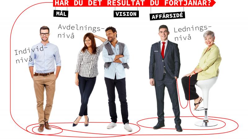 Du har det resultat du förtjänar – om att skapa Sveriges bästa arbetsplats