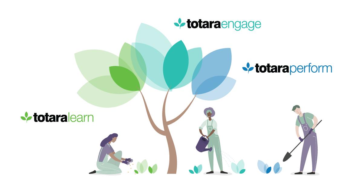 Tecknad bild av 3 personer som vattnar jord och träd. I bilden finns även logotyper för Totara Learn, Totara Engage och Totara Perform.